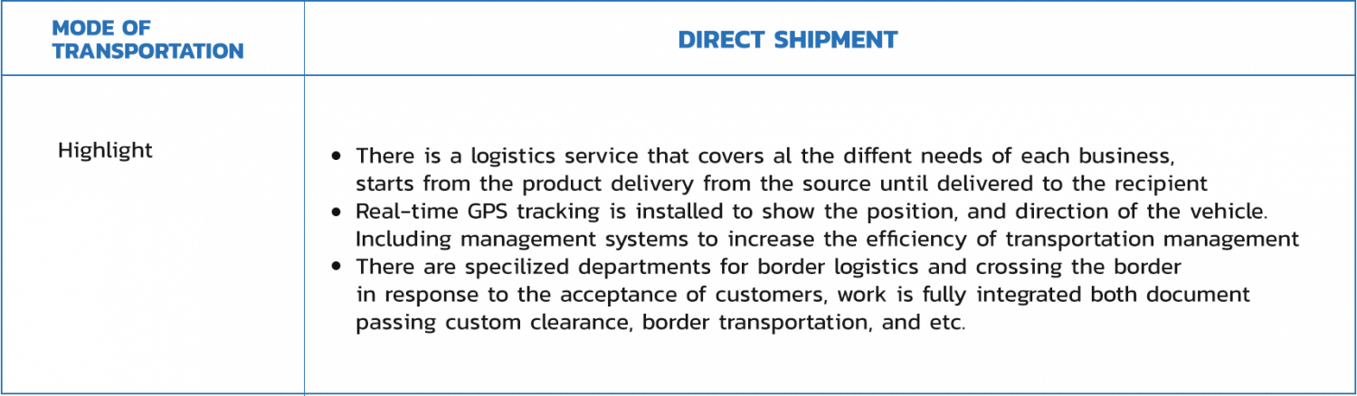 why you should choose direct shipment model