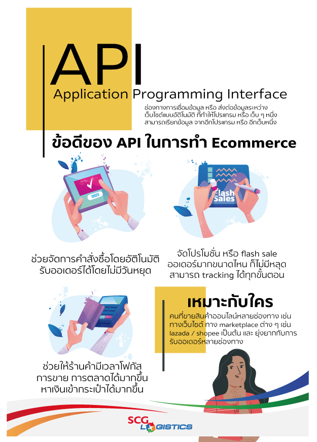 API or Application programming interface is a tools for e-commerce to increase their efficiency in business both selling and operation
