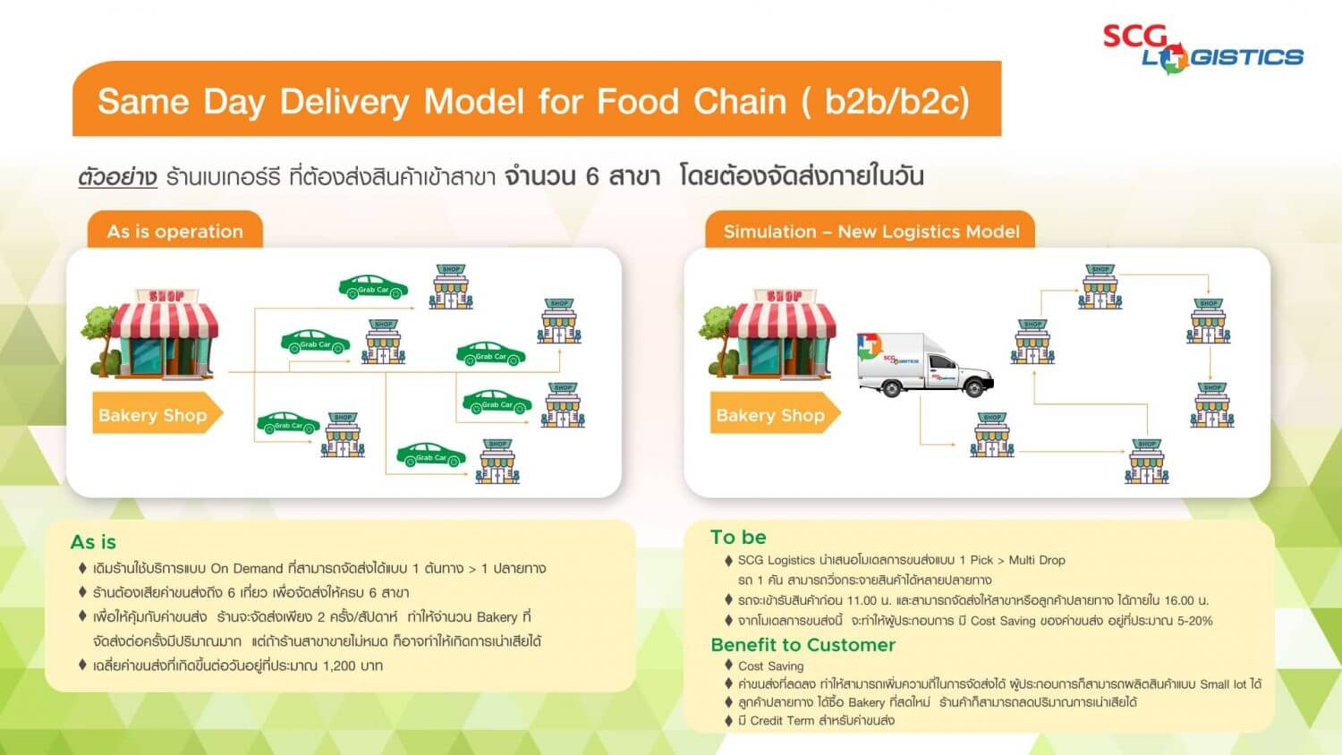 same day delivery for food industry by SCG Logistics